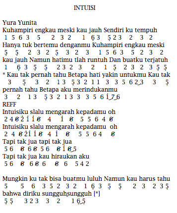 Not ANgka Pianika Lagu Yura Yunita Intuisi