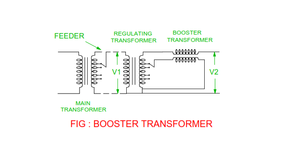 booster-transformer.png