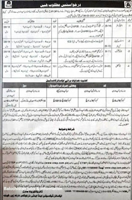 Excise, Taxation Anti Narcotics North Zone Quetta, Balochistan