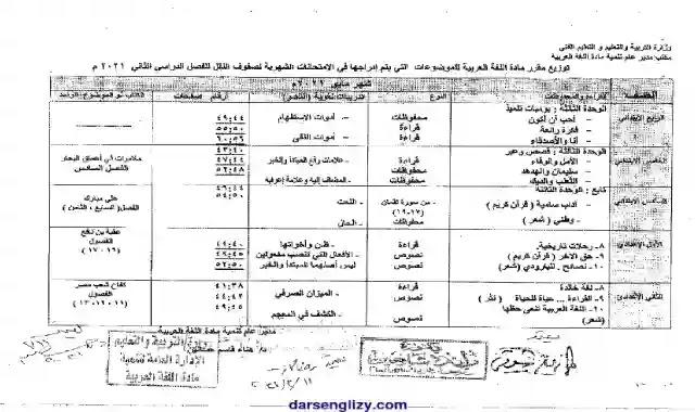 توزيع مناهج شهر مايو لكل المواد من الصف الرابع الابتدائى الى الثاني الاعدادى الترم الثانى 2021