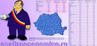 Topul consiliilor județene și primăriilor marilor orașe după cheltuielilor pentru investiții