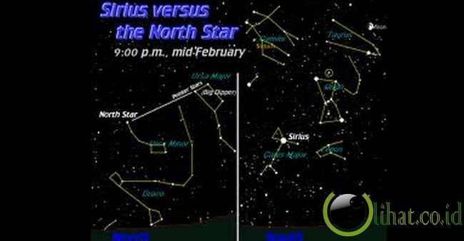 Polaris adalah bintang paling terang di langit malam belahan utara
