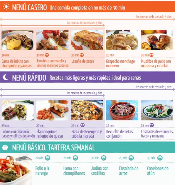 la cocina de aficionado Cena rpida lgera y sana
