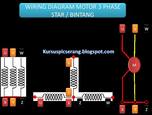 Belajar Wiring Diagram Plc : Rangkaian star delta privat plc belajar