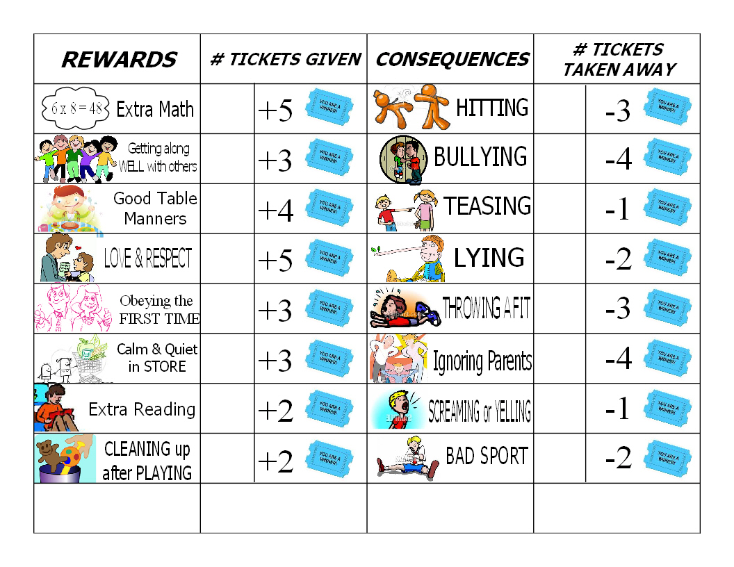 Rewards and Consequences PDF Printable