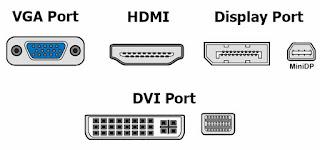 VGA, HDMI, DisplayPort ve DVI Port