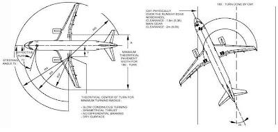 AIRBUS 320F advanced skills