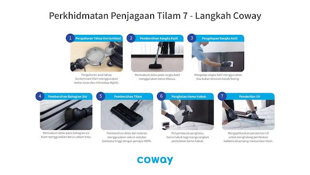 BTS dan Coway Menginspirasi Rakyat Malaysia Untuk Menikmati Tidur Nyenyak Yang Mengubah Kehidupan