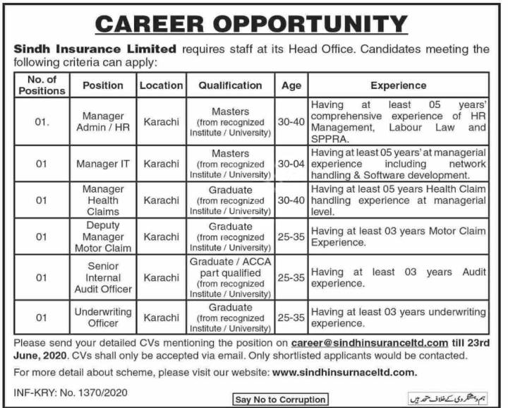 Sindh Insurance Limited SIL- For Manager Admin and Others Jobs 2020