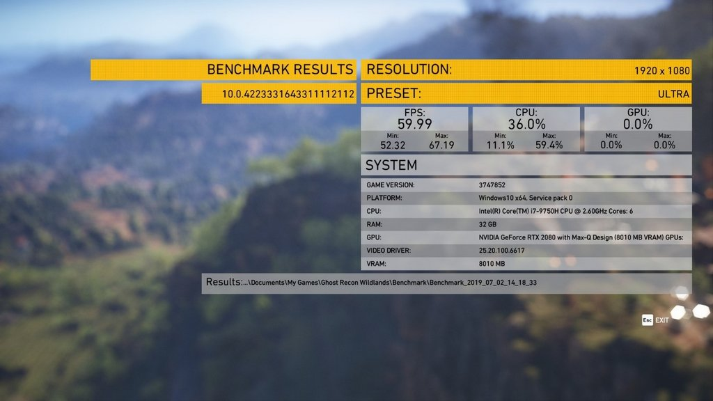 Benchmark Ghost Recon Wildlands Asus ROG Zephyrus GX701GXR