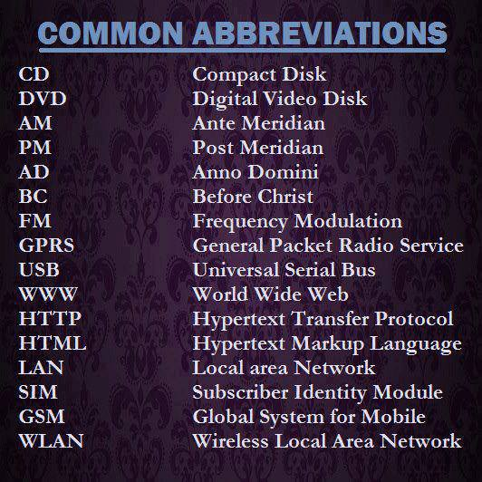 common dating site abbreviations