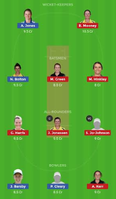 BH-W vs PS-W dream11 team | PS-W vs BH-W