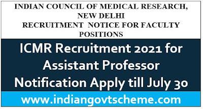 ICMR Recruitment 2021