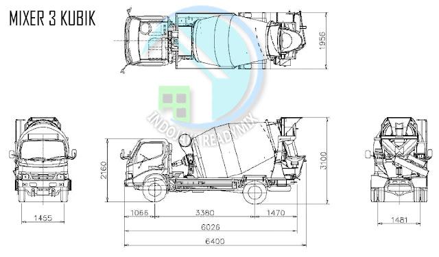 Truck Mini Isi 3 Kubik