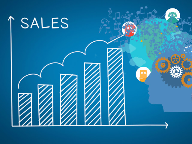 Predicting Sales Success with AI