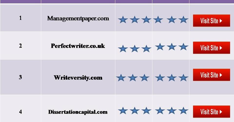 Dissertation Writing Services | Essay Writer