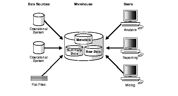 Informatica Real Time Scenarios With Answers and