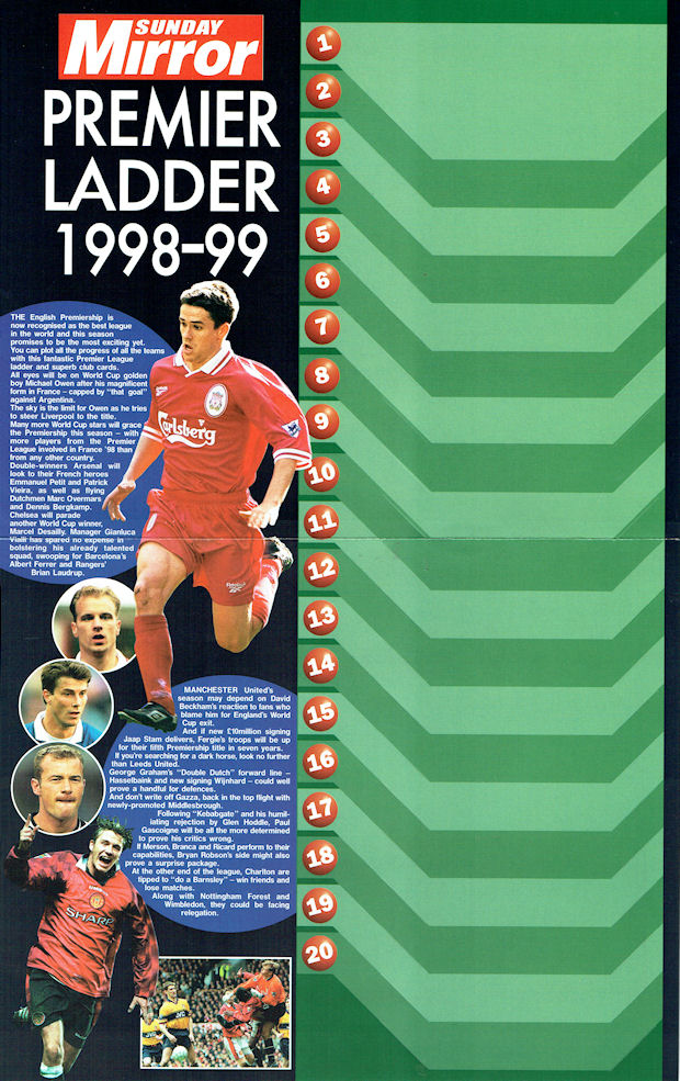 Football cartophilic info exchange sunday mirror 1998 for Epl table 1998 99