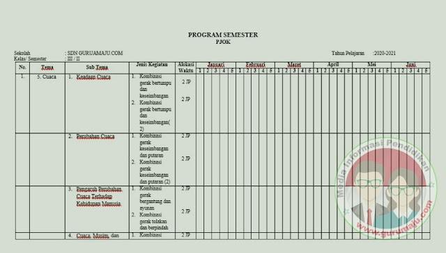 PROMES PJOK Kelas 3 K13 Edisi Terbaru Semester 2