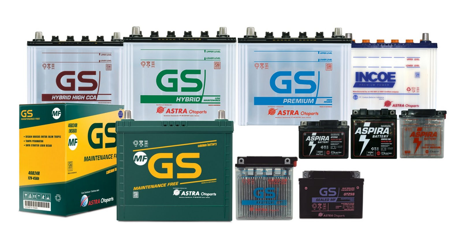 Info Loker Terbaru 2019 Lowongan Kerja PT Gs Battery