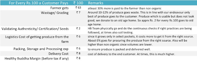 Pricing policy HB