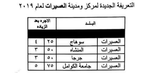 ننشر التعريفه الجديده للمواصلات داخل وبين المدن المصرية بعد زياده اسعار الوقود بجميع المحافظات FB_IMG_1562332411114