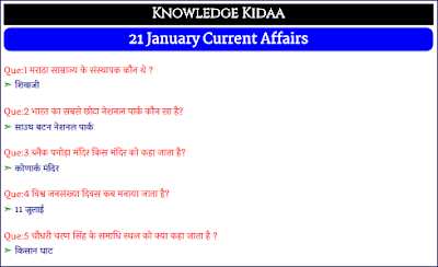 21 January Current Affairs ( Hindi ) / Exam Important Daily One liner Question and Answer