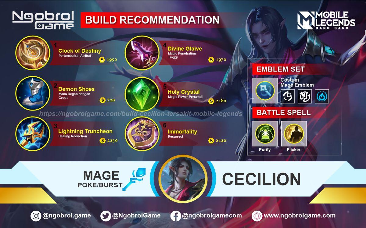 Build Cecilion  Tersakit 2021 Mobile Legends