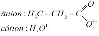ordem descarga anion cation
