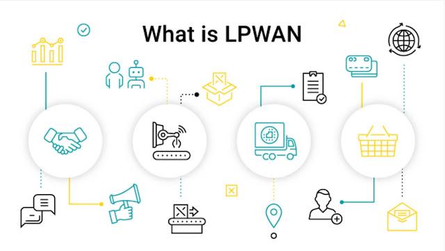 LPWAN