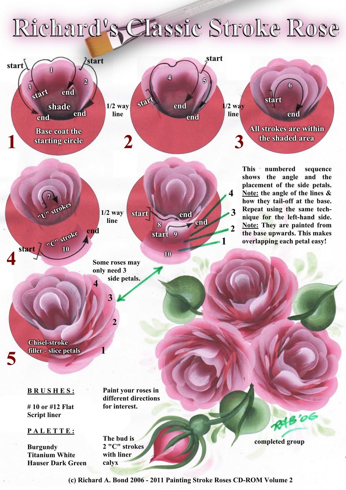 Craftinhouse Tutorial Folk Art Roses