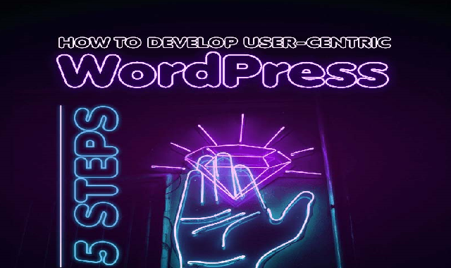 How to Develop User-Centered WordPress Concepts #infographic
