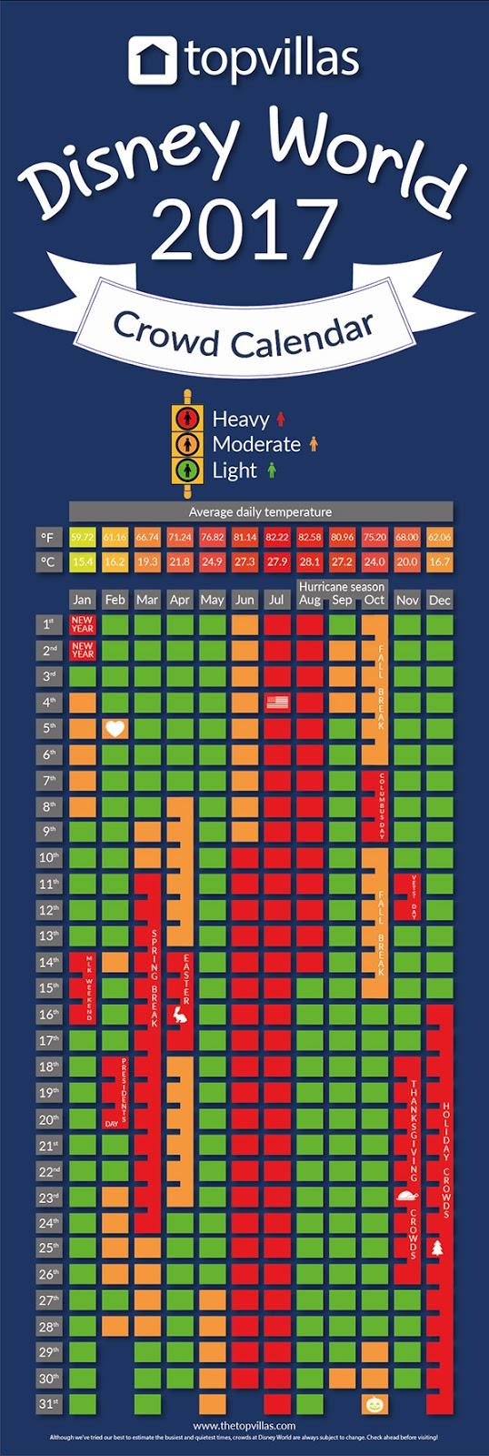 Calendário de lotação da Disney em Orlando
