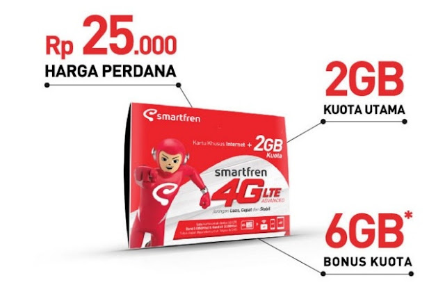 Cara Cek Pulsa Smartfren September 2019, Cara Isi Pulsa Smartfren Via Voucher Update September 2019
