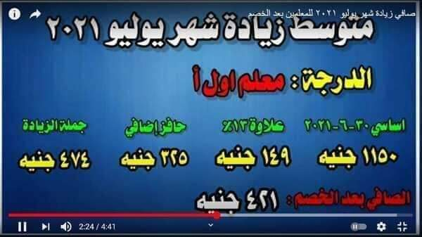 ملخص زيادات شهر يوليو ٢٠٢١ بالصور لجميع العاملين بالتربيه والتعليم