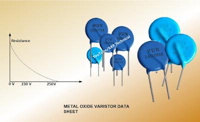 Metal oxide varistors (MOV) Data sheet