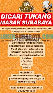 Lowongan Kerja Surabaya Terbaru di Pujasera Wolulas (18) Juni 2019