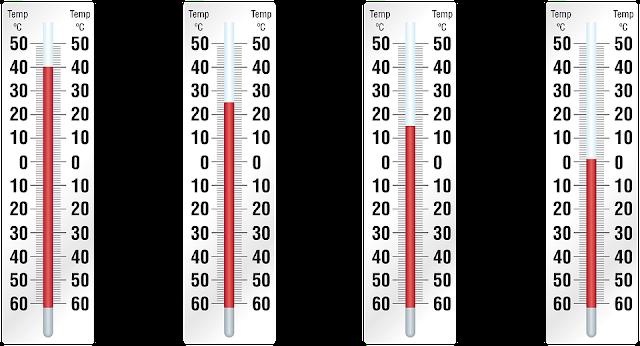 temperatura-e-umidità-ideale-termometro