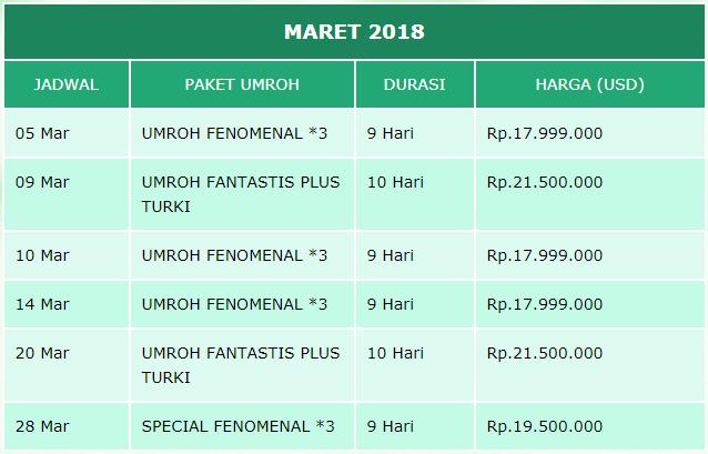 Paket Umroh Maret 2018