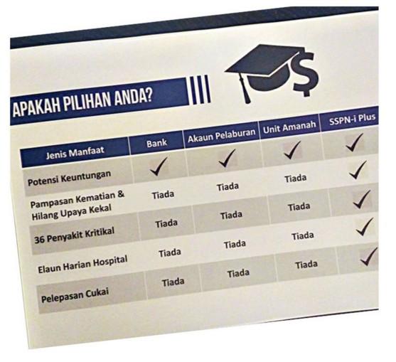 SSPN-í Plus Scheme