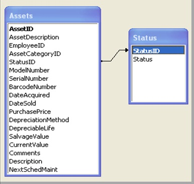 SQL Server interview questions - Show us relationship existing in