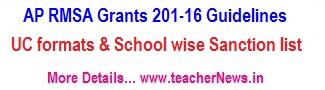 RMSA Grants 201 -18 Guidelines , UC formats & School wise Sanction list