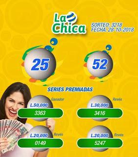 numero-ganadores-loteria-honduras
