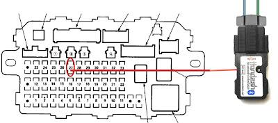 Hondash: DLC Interface power management