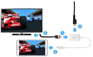 cara menonton youtube di perangkat tv