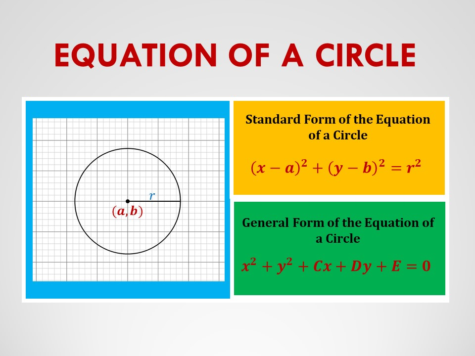 Revision Exercise for Circles (Coordinate Geometry) - CIE Math Solutions