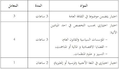 نماذج اسئلة مسابقة الدخول للمدرسة الوطنية للادارة 2016