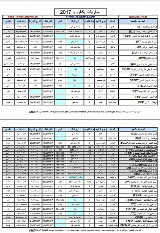 امتحان شهادة الكفاءة التربوية: دورة يونيو 2017