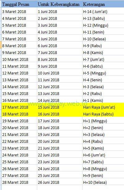 Pemesanan Tiket Kereta Api Lebaran 2018