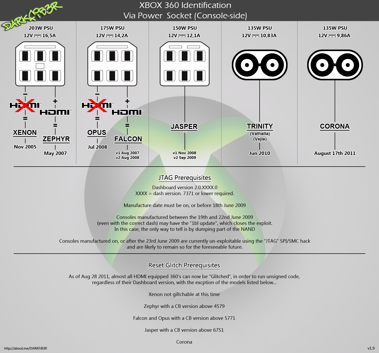 360 Controller Wire Diagram Wiring Will Be A Thing Xbox Power Supply Schematic Ac Steam